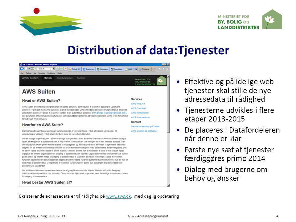 Distribution af data:Tjenester
