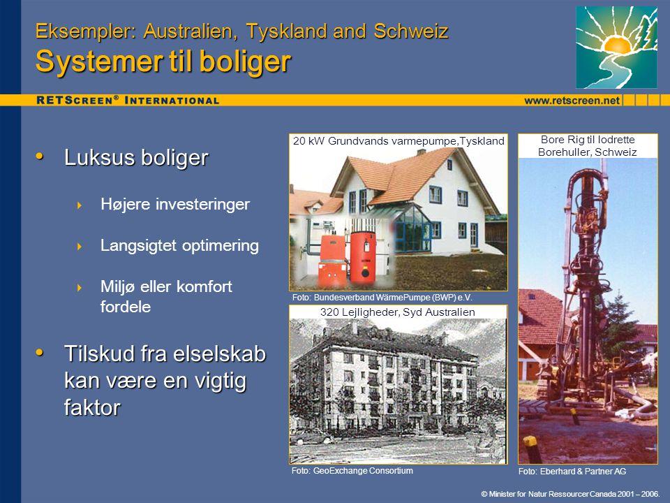 Eksempler: Australien, Tyskland and Schweiz Systemer til boliger