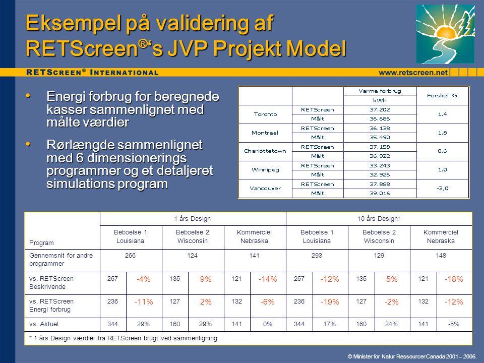 Eksempel på validering af RETScreen®'s JVP Projekt Model