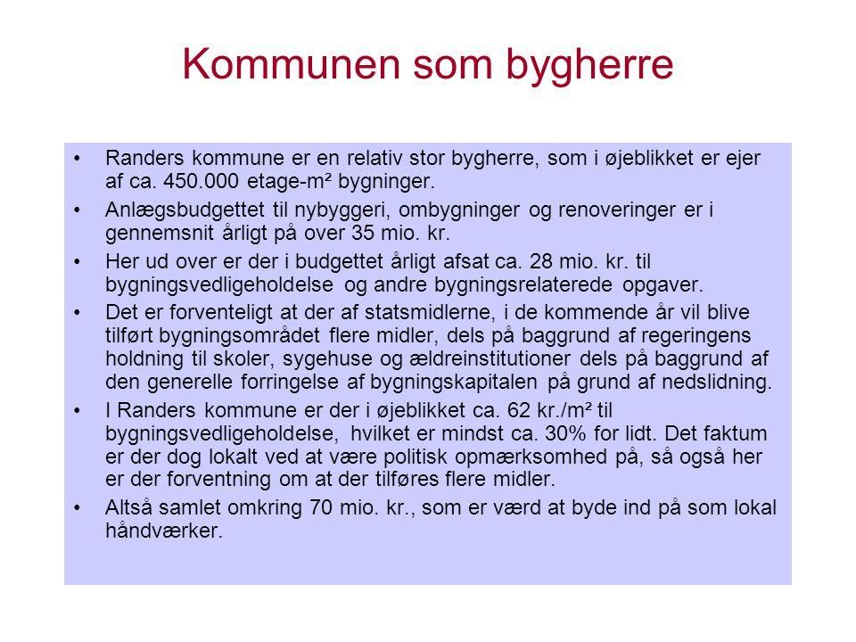 Kommunen som bygherre Randers kommune er en relativ stor bygherre, som i øjeblikket er ejer af ca. 450.000 etage-m² bygninger.