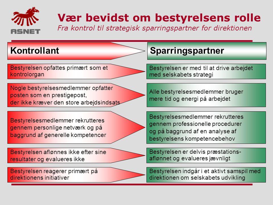 Vær bevidst om bestyrelsens rolle Fra kontrol til strategisk sparringspartner for direktionen