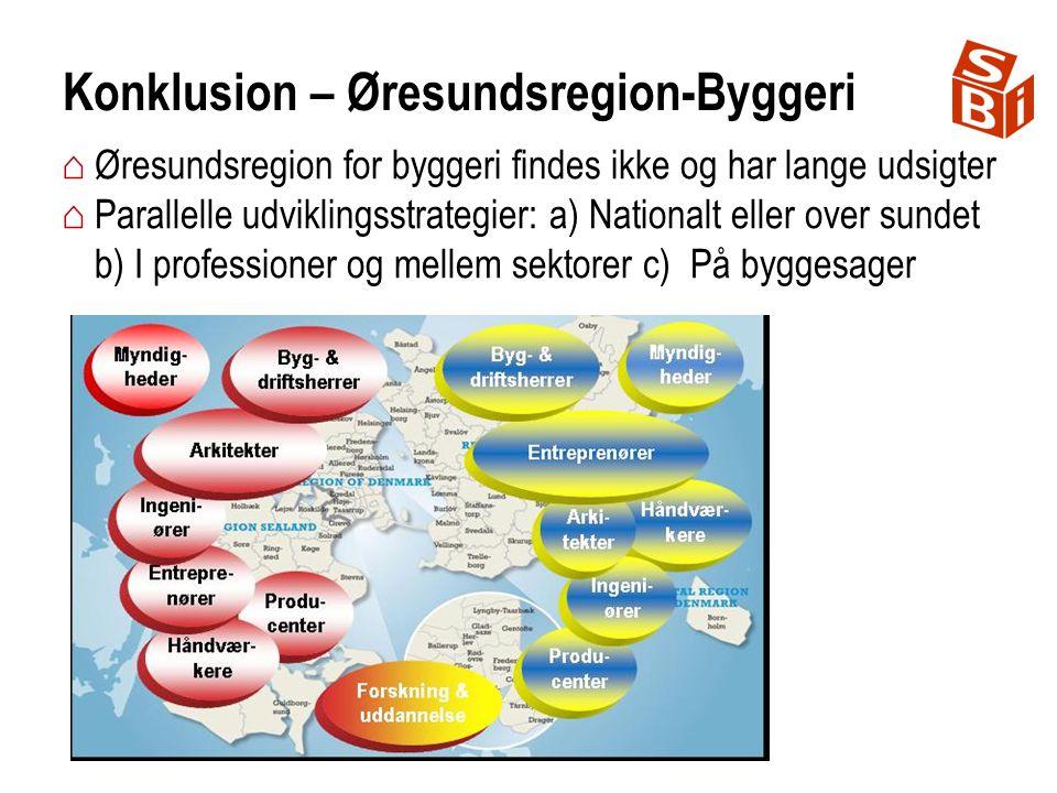 Konklusion – Øresundsregion-Byggeri