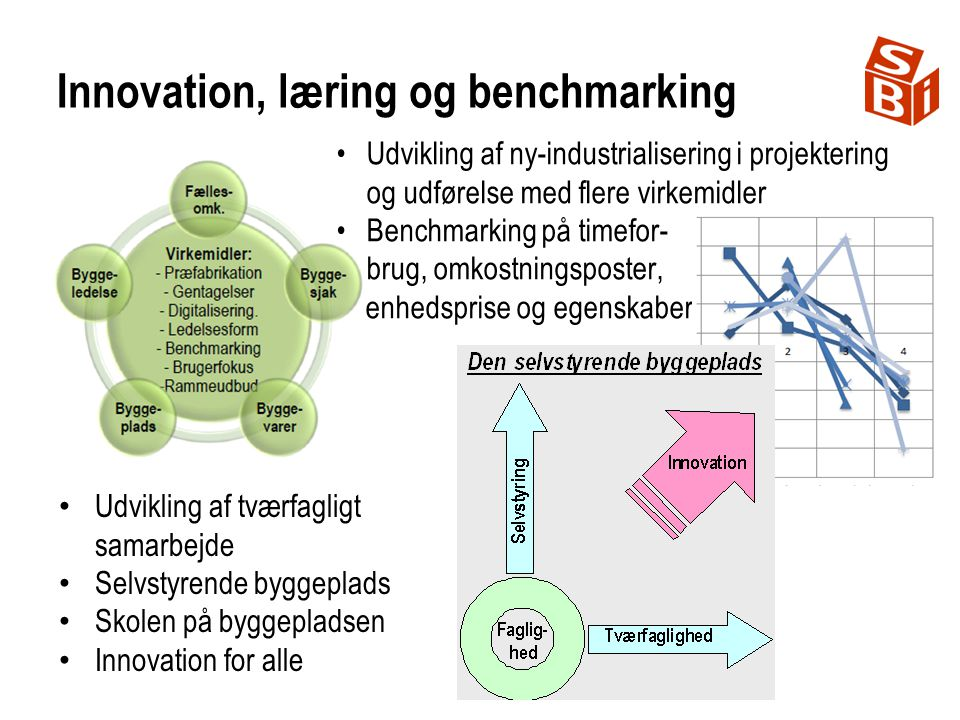 Innovation, læring og benchmarking