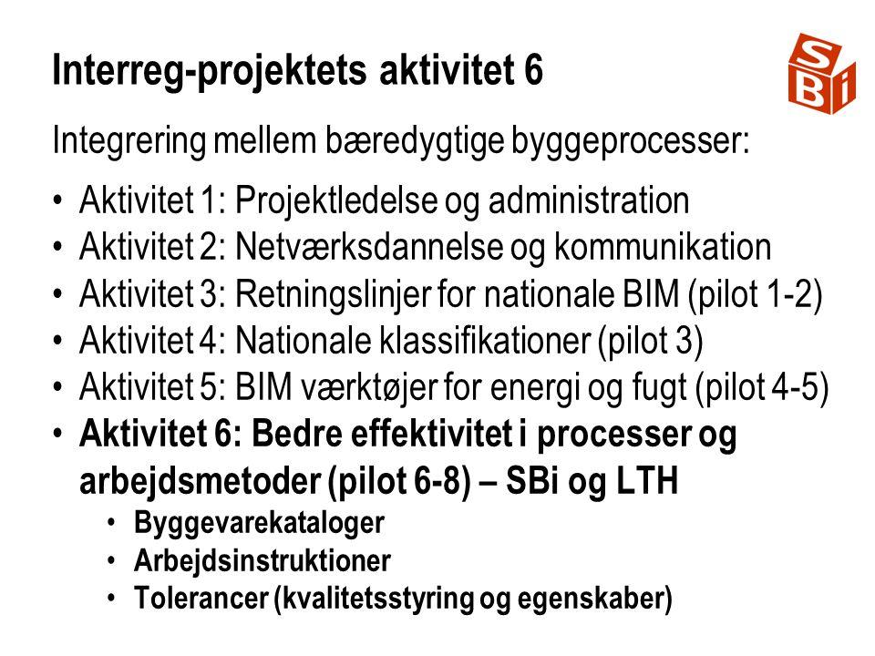 Interreg-projektets aktivitet 6