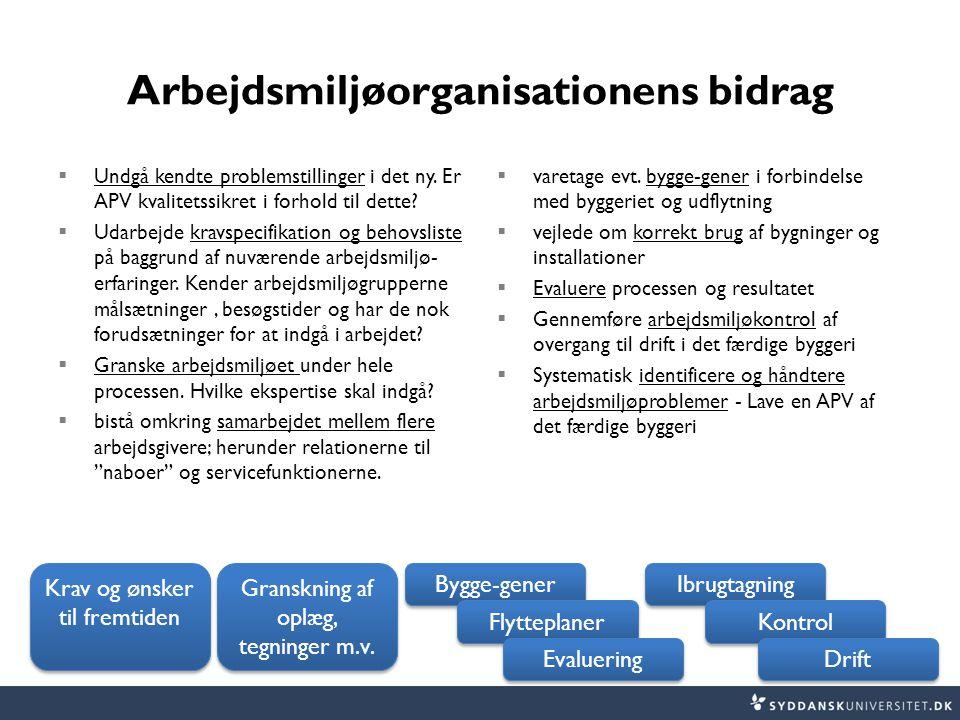Arbejdsmiljøorganisationens bidrag