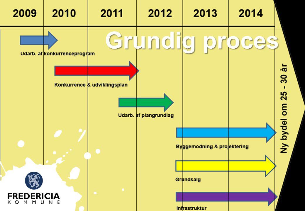 Grundig proces Det er en lang og grundig proces at realisere FredericiaC. Det første byggeri forventes at gå i gang ca. 2013-2014.