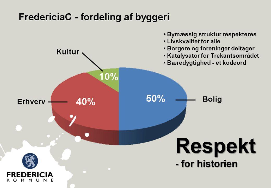 Respekt - for historien Bymæssig struktur respekteres