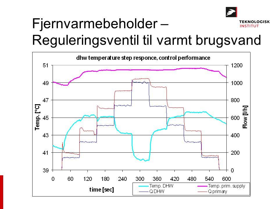 Fjernvarmebeholder – Reguleringsventil til varmt brugsvand