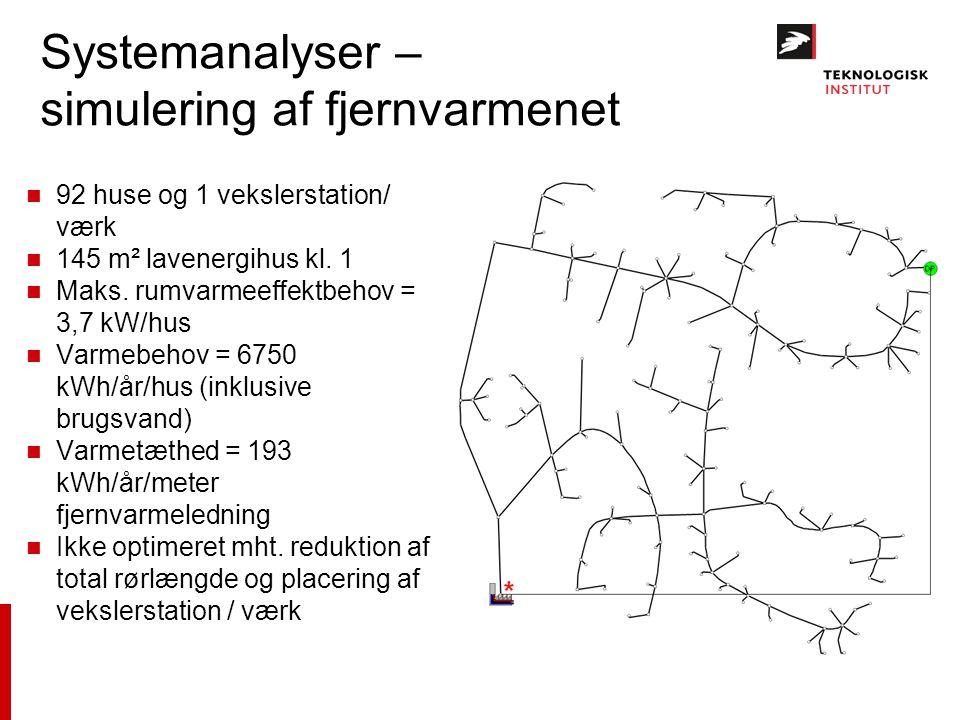 Systemanalyser – simulering af fjernvarmenet