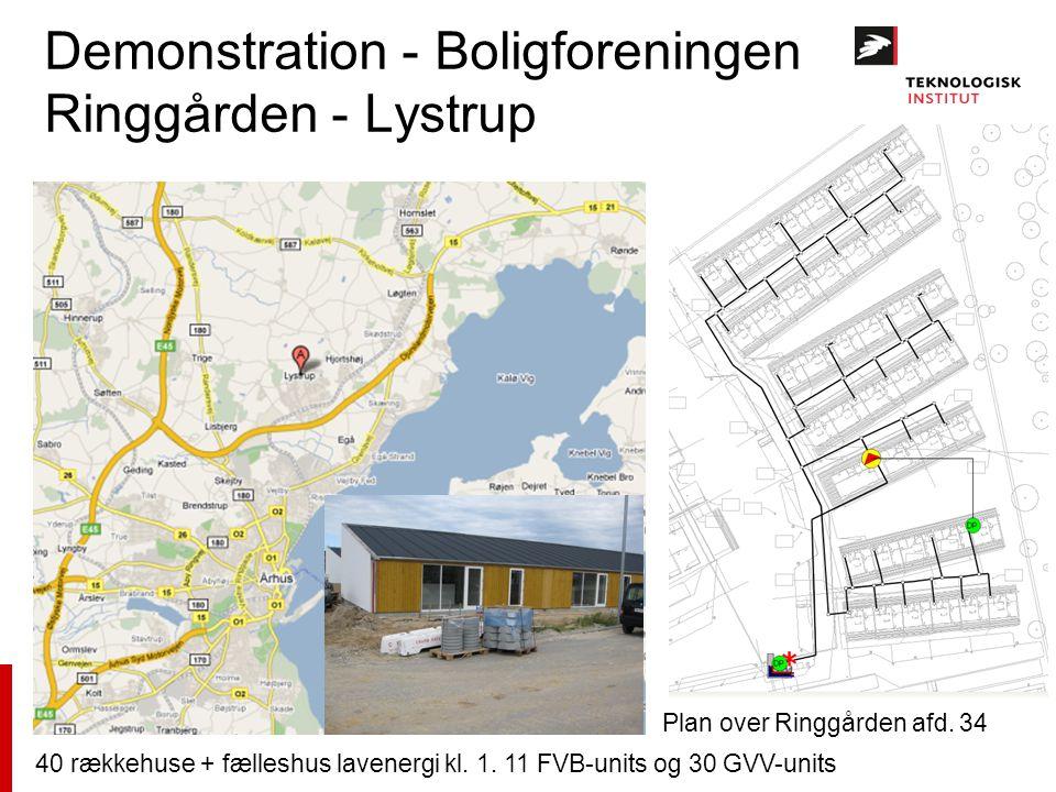 Demonstration - Boligforeningen Ringgården - Lystrup