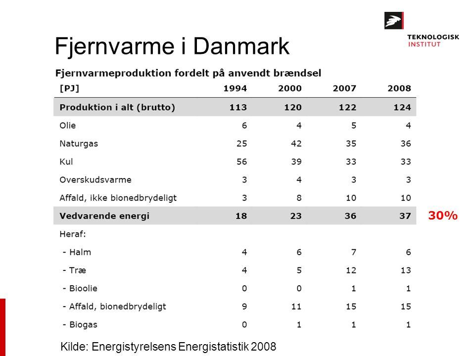 Fjernvarme i Danmark 30% Kilde: Energistyrelsens Energistatistik 2008