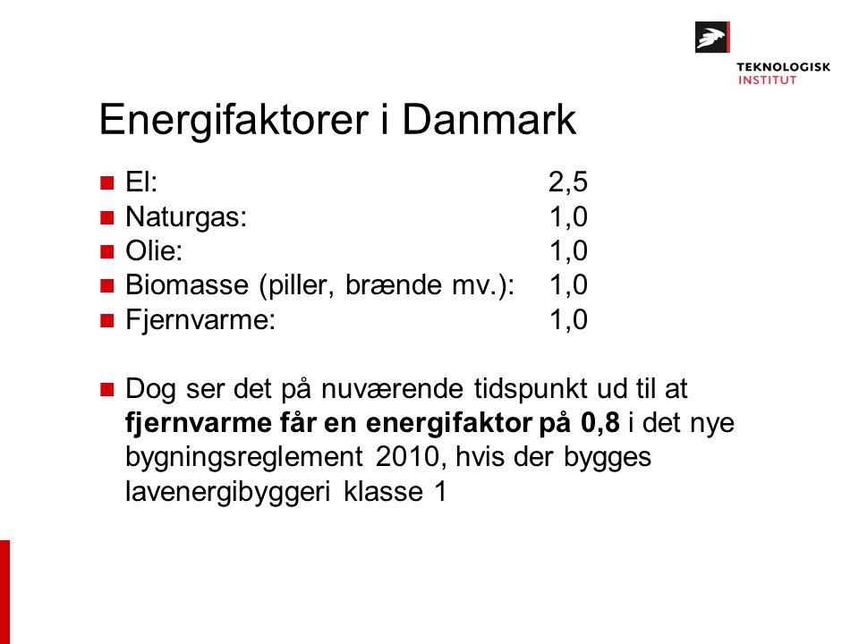 Energifaktorer i Danmark
