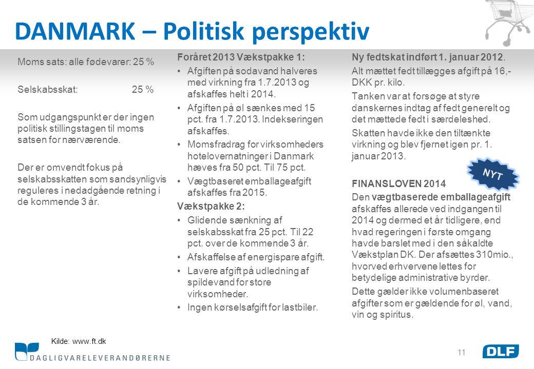 DANMARK – Politisk perspektiv