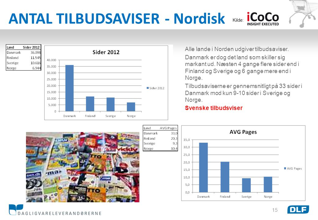 ANTAL TILBUDSAVISER - Nordisk