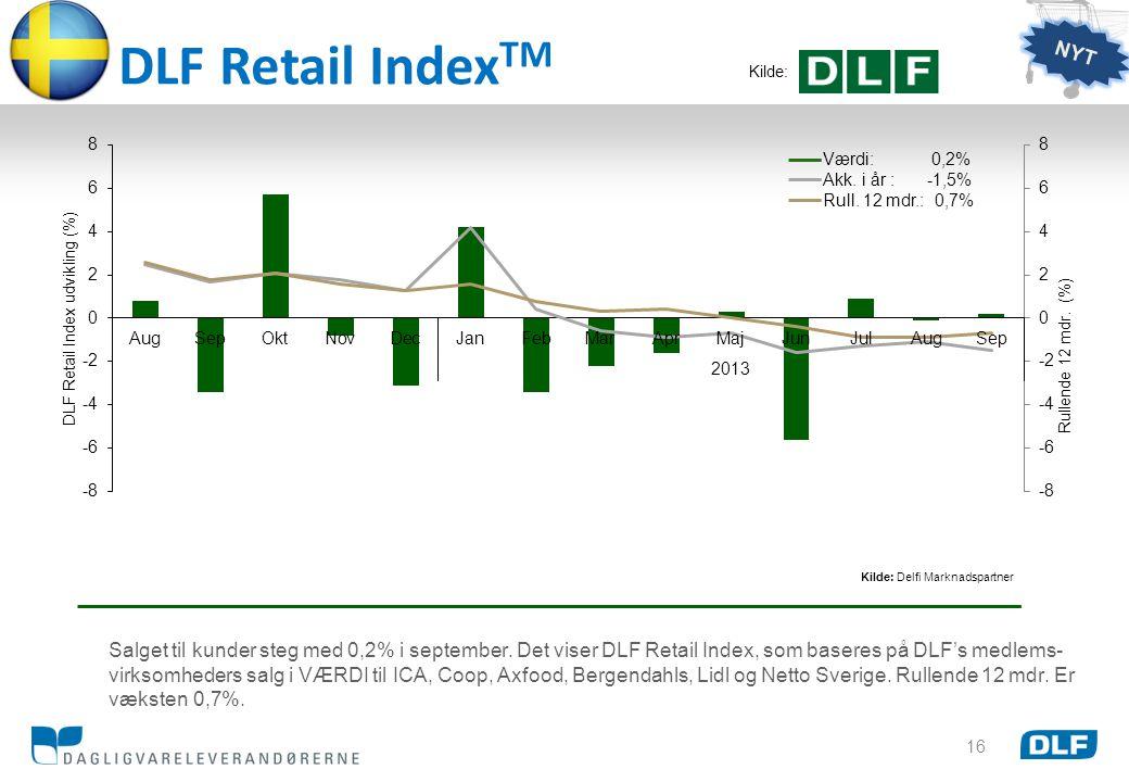 DLF Retail IndexTM NYT. Kilde: Kilde: Værdi: 0,2% Akk. i år : -1,5% Rull. 12 mdr.: 0,7% Kilde: Delfi Marknadspartner.