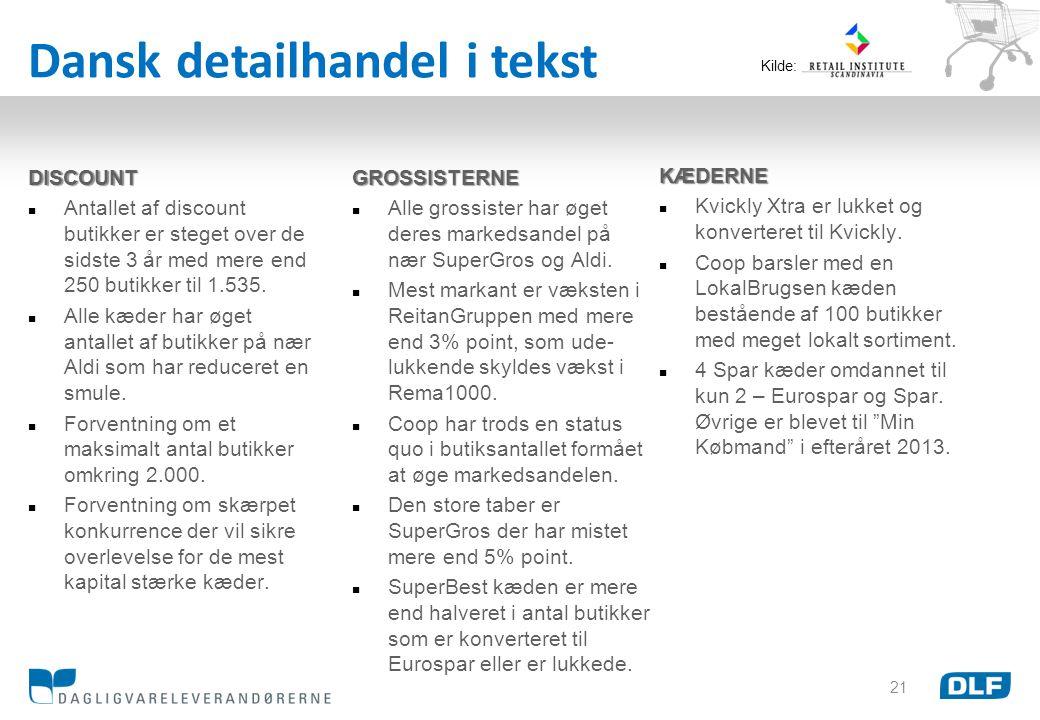 Dansk detailhandel i tekst