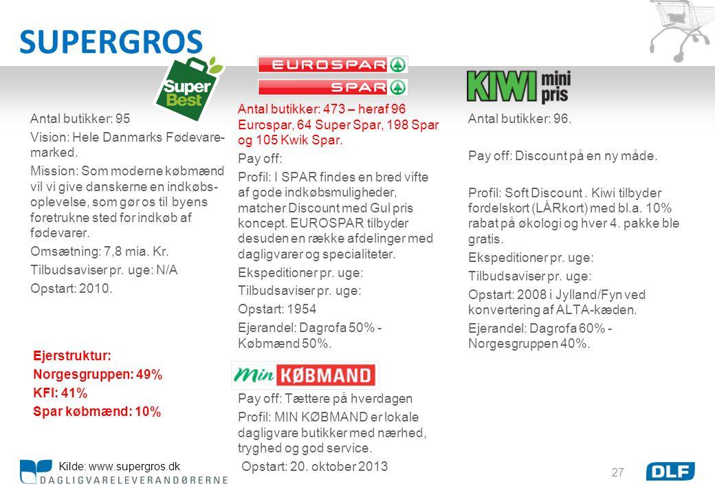 SUPERGROS Antal butikker: 473 – heraf 96 Eurospar, 64 Super Spar, 198 Spar og 105 Kwik Spar. Pay off: