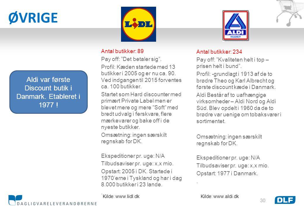 Aldi var første Discount butik i Danmark. Etableret i 1977 !