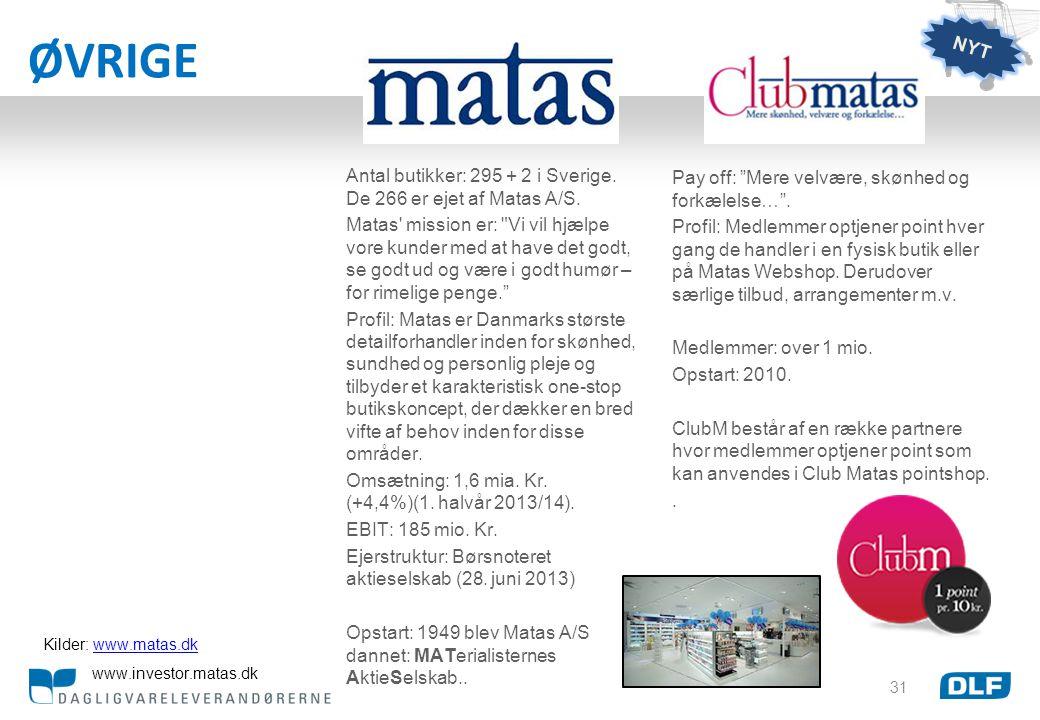 ØVRIGE NYT. Antal butikker: 295 + 2 i Sverige. De 266 er ejet af Matas A/S.