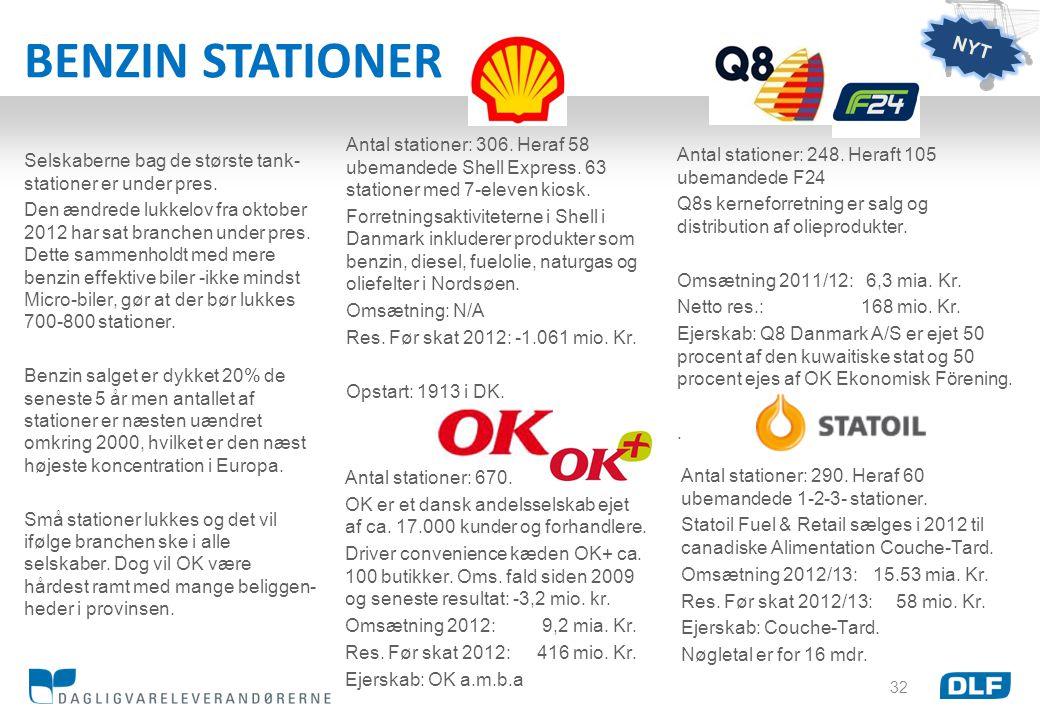 BENZIN STATIONER NYT. Antal stationer: 306. Heraf 58 ubemandede Shell Express. 63 stationer med 7-eleven kiosk.