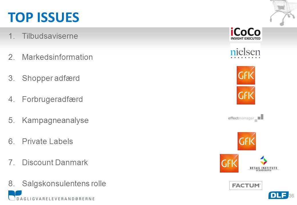 TOP ISSUES Tilbudsaviserne Markedsinformation Shopper adfærd