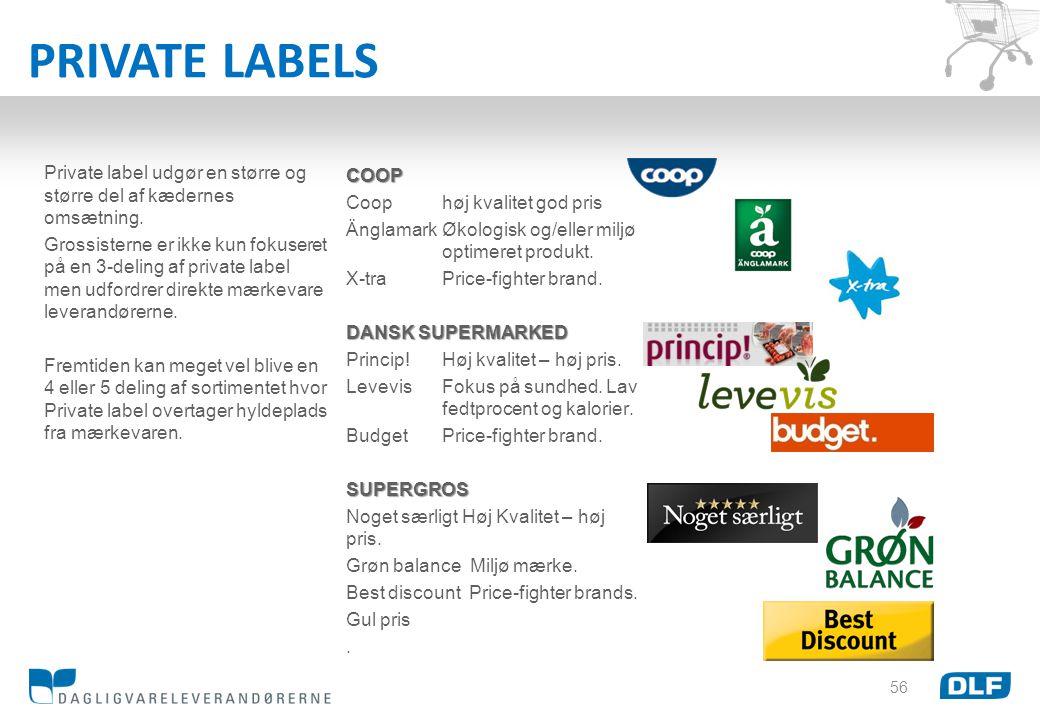 PRIVATE LABELS Private label udgør en større og større del af kædernes omsætning.