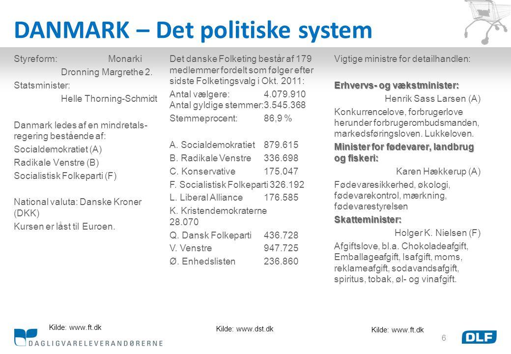 DANMARK – Det politiske system