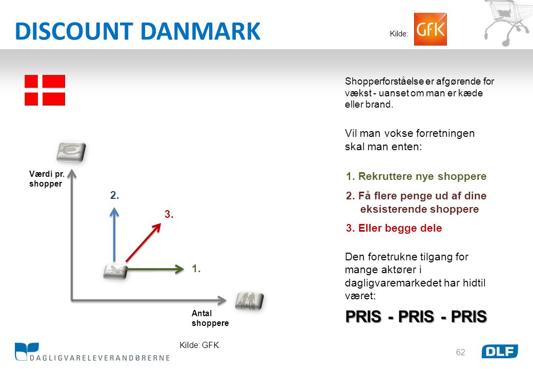 DISCOUNT DANMARK PRIS - PRIS - PRIS