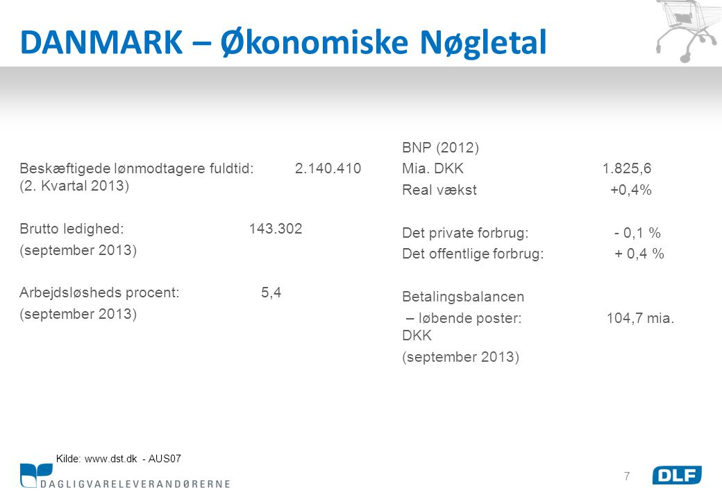 DANMARK – Økonomiske Nøgletal
