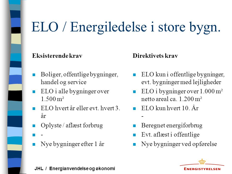 ELO / Energiledelse i store bygn.