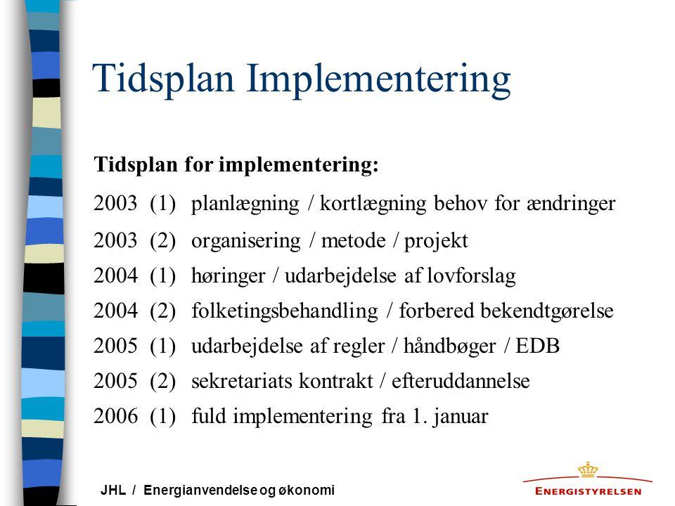 Tidsplan Implementering