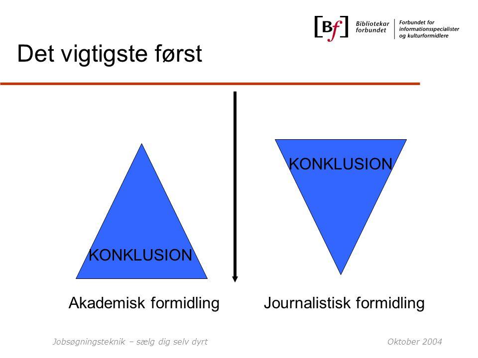 Det vigtigste først KONKLUSION KONKLUSION Akademisk formidling