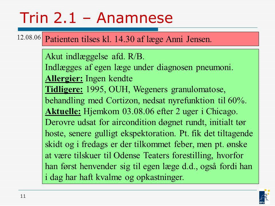 Trin 2.1 – Anamnese Patienten tilses kl. 14.30 af læge Anni Jensen.