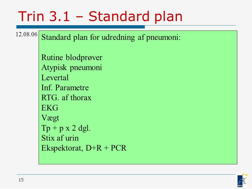 Trin 3.1 – Standard plan Standard plan for udredning af pneumoni: