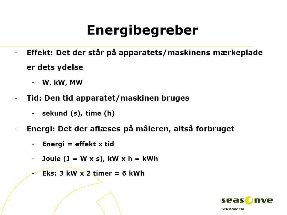 Energibegreber Effekt: Det der står på apparatets/maskinens mærkeplade er dets ydelse. W, kW, MW. Tid: Den tid apparatet/maskinen bruges.