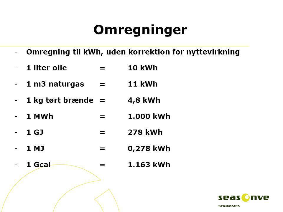 Omregninger Omregning til kWh, uden korrektion for nyttevirkning