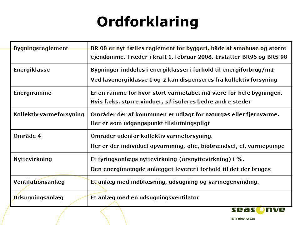 Ordforklaring Bygningsreglement