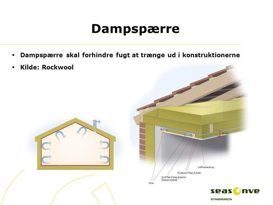 Dampspærre Dampspærre skal forhindre fugt at trænge ud i konstruktionerne Kilde: Rockwool