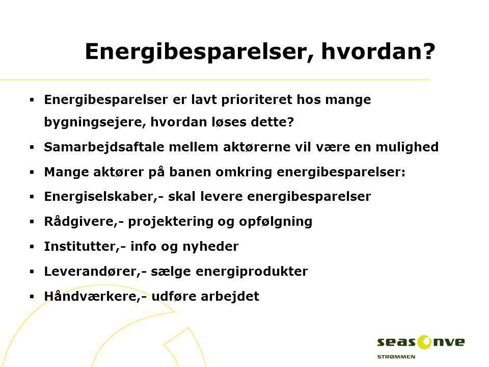 Energibesparelser, hvordan