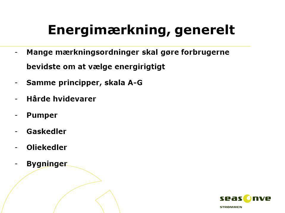 Energimærkning, generelt