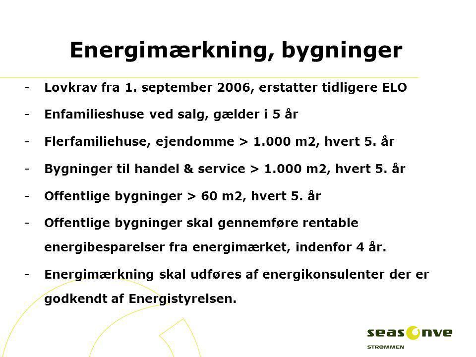 Energimærkning, bygninger