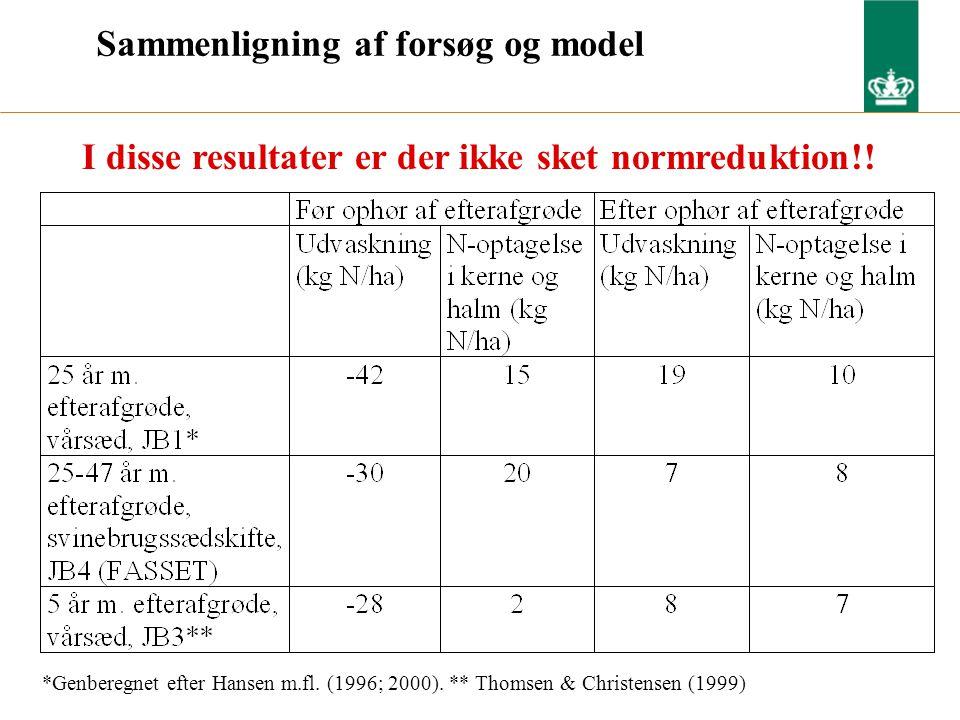 Sammenligning af forsøg og model