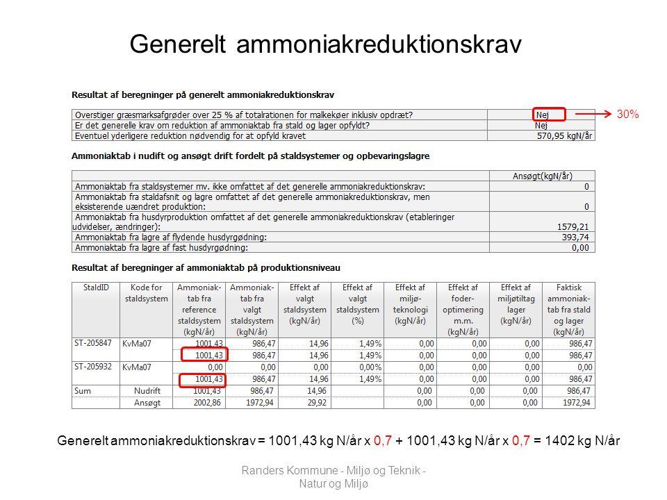 Generelt ammoniakreduktionskrav