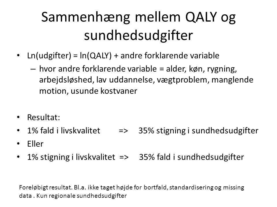 Sammenhæng mellem QALY og sundhedsudgifter