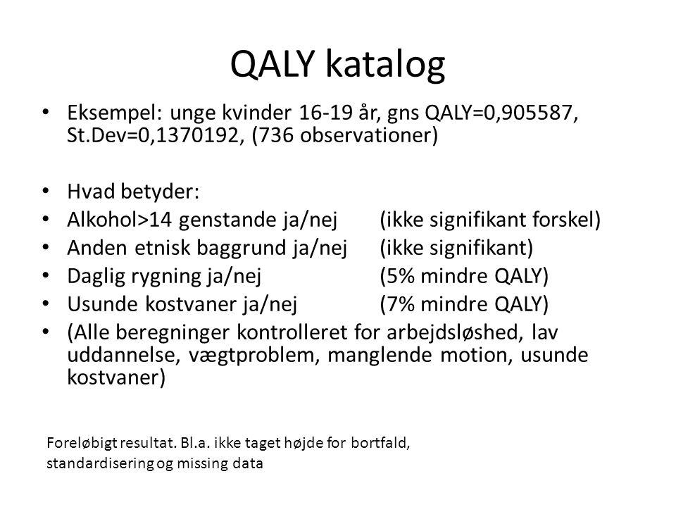 QALY katalog Eksempel: unge kvinder 16-19 år, gns QALY=0,905587, St.Dev=0,1370192, (736 observationer)