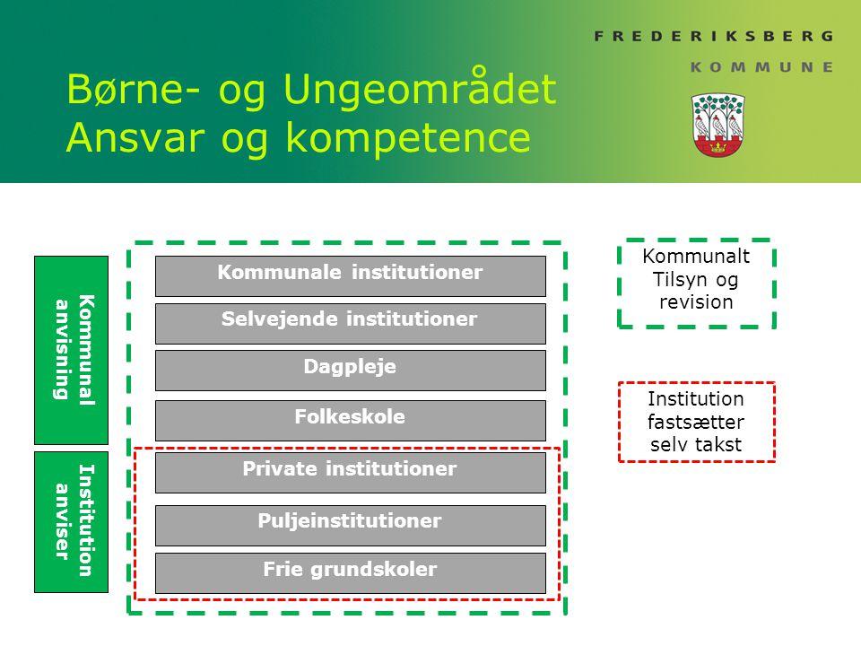 Børne- og Ungeområdet Ansvar og kompetence