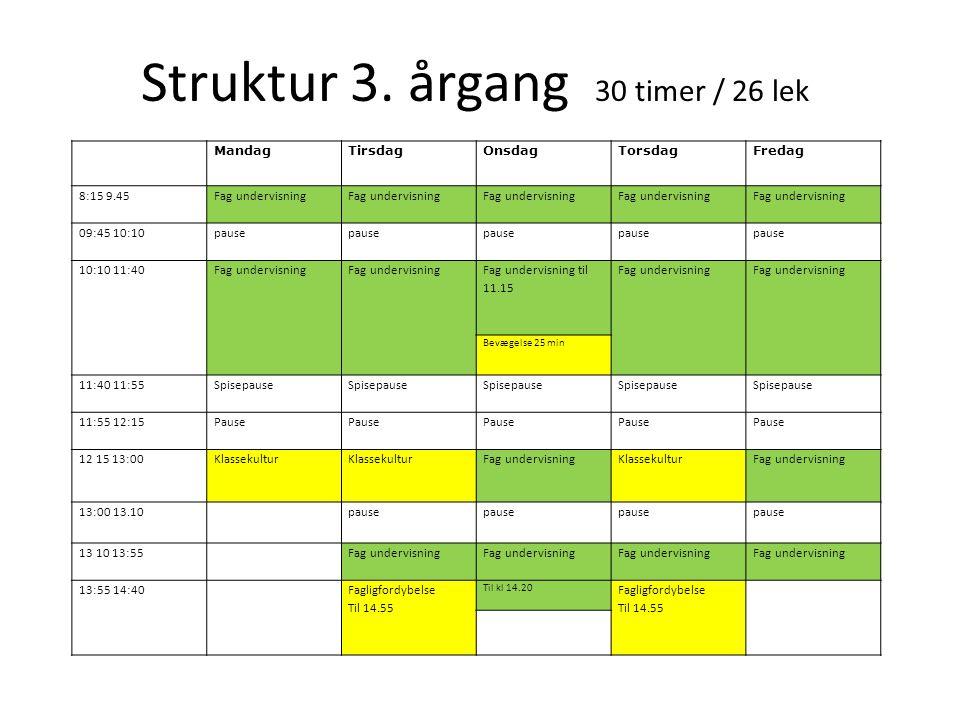 Struktur 3. årgang 30 timer / 26 lek