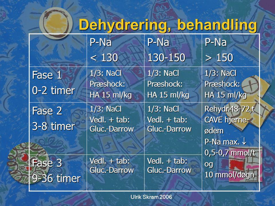 Dehydrering, behandling