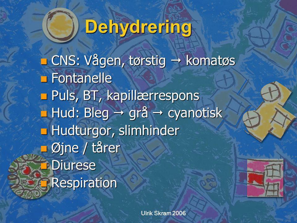 Dehydrering CNS: Vågen, tørstig  komatøs Fontanelle