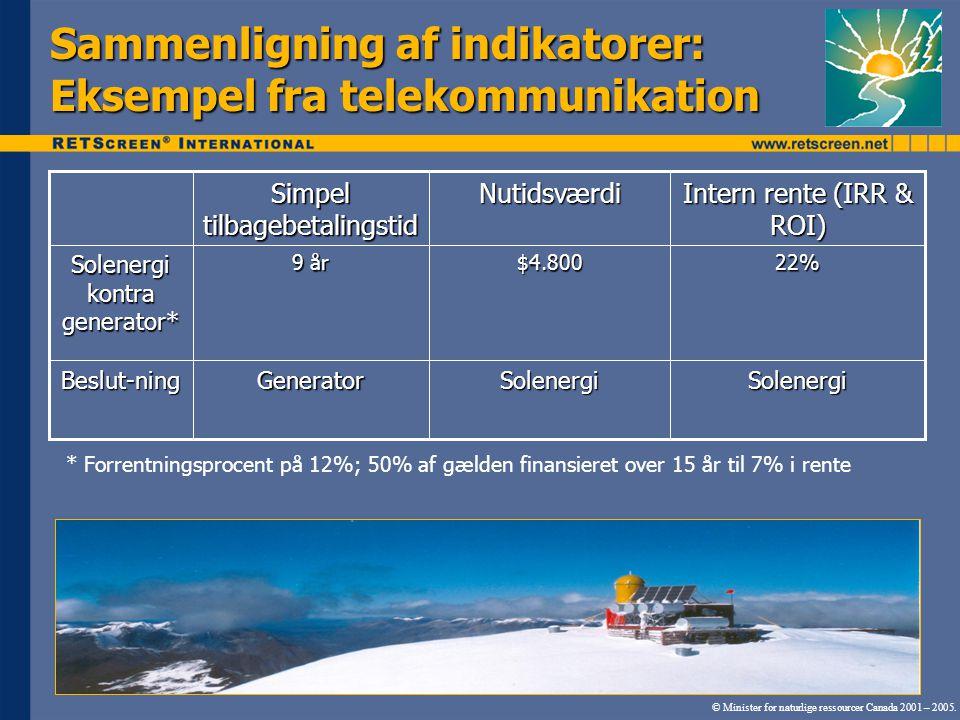 Sammenligning af indikatorer: Eksempel fra telekommunikation